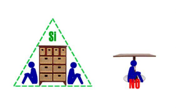 Triángulo de la vida